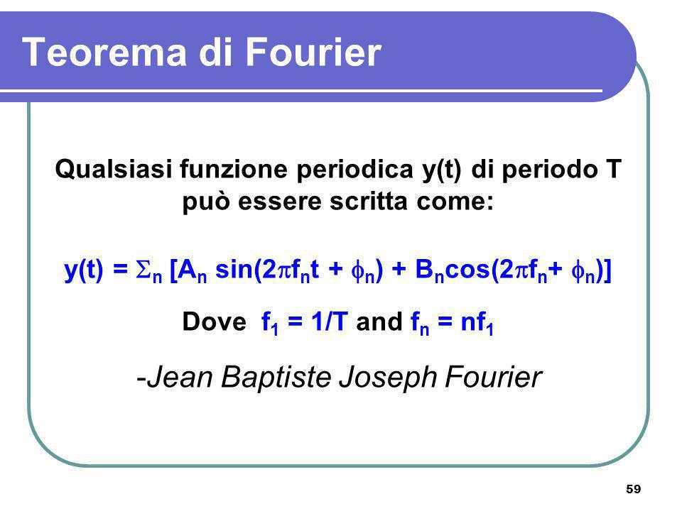 y(t) = Sn [An sin(2pfnt + fn) + Bncos(2pfn+ fn)]